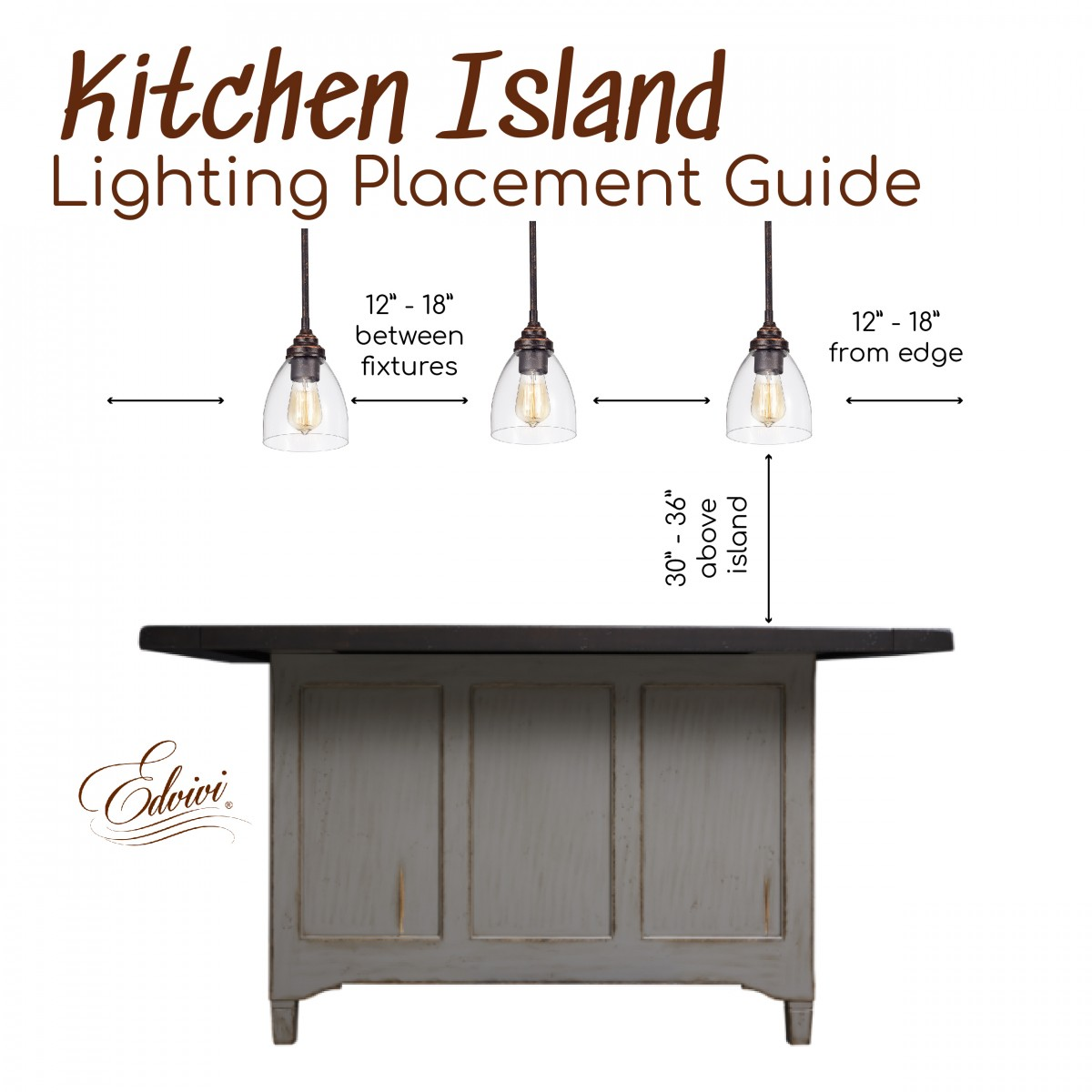 Lighting Tips: Kitchen Island Placement